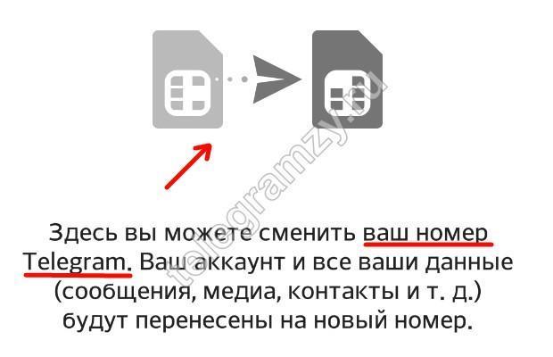 Сменить номер в Телеграмм