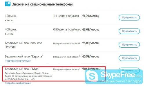 Тарифы Skype - рис.2