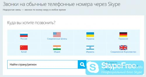 Тарифы Skype - рис.1