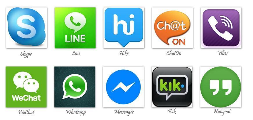 Значки популярных приложений для общения