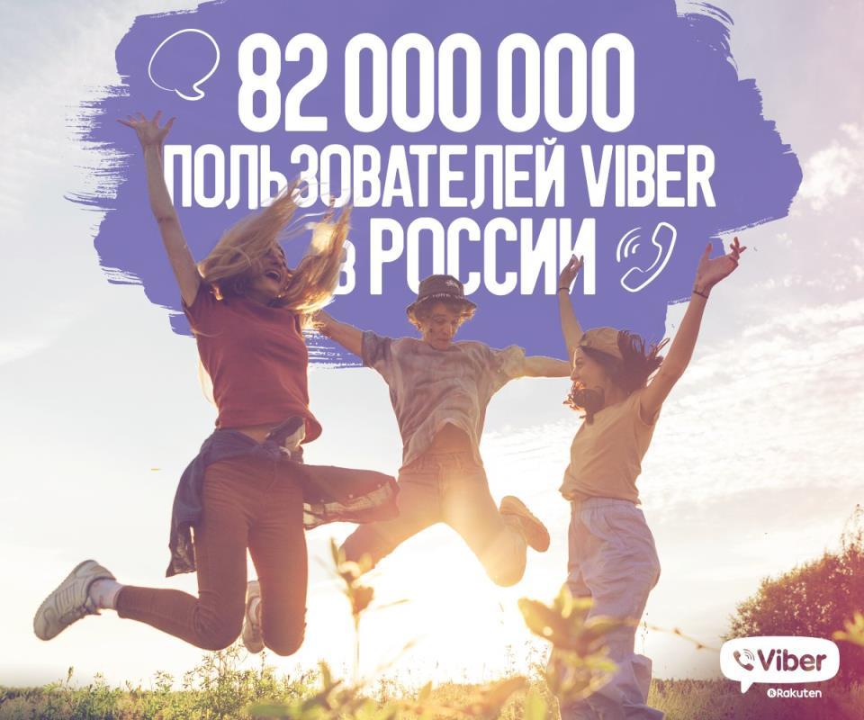Пользователи Viber Messenger