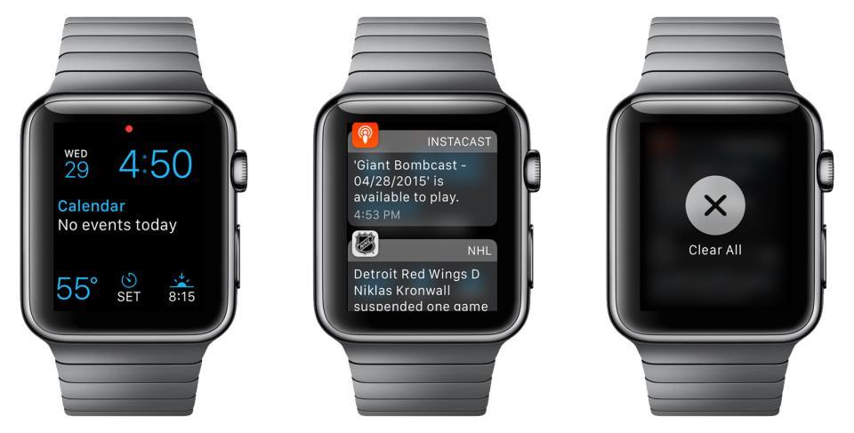 apple watch обзор отвратительные мужики apple watch review купить в россии эпл вотч