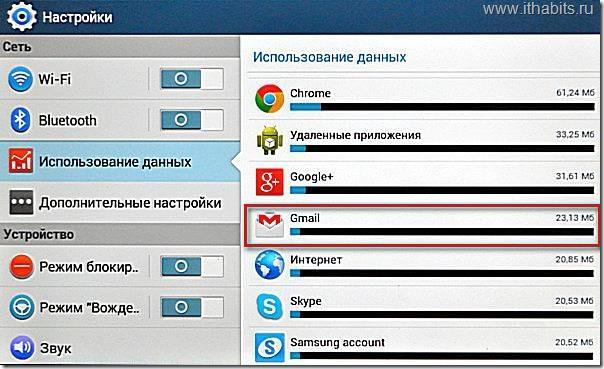Android 4.2 использование данных