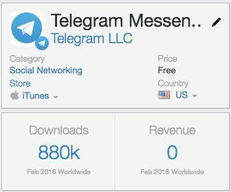скачивания мобильного приложения Telegram на iOS