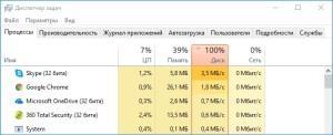 zagruzka-diska-chrome-skype