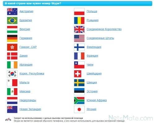Доступные страны