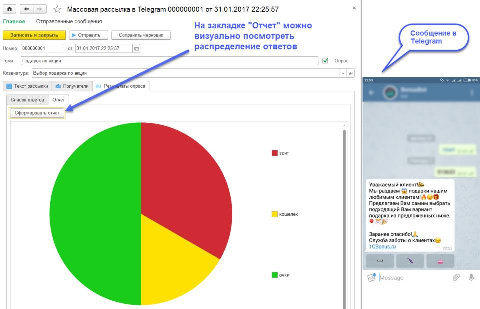 Отчет по результатам опроса в Телеграм
