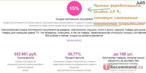 Wildberries.ru – Интернет-магазин модной одежды и обуви фото