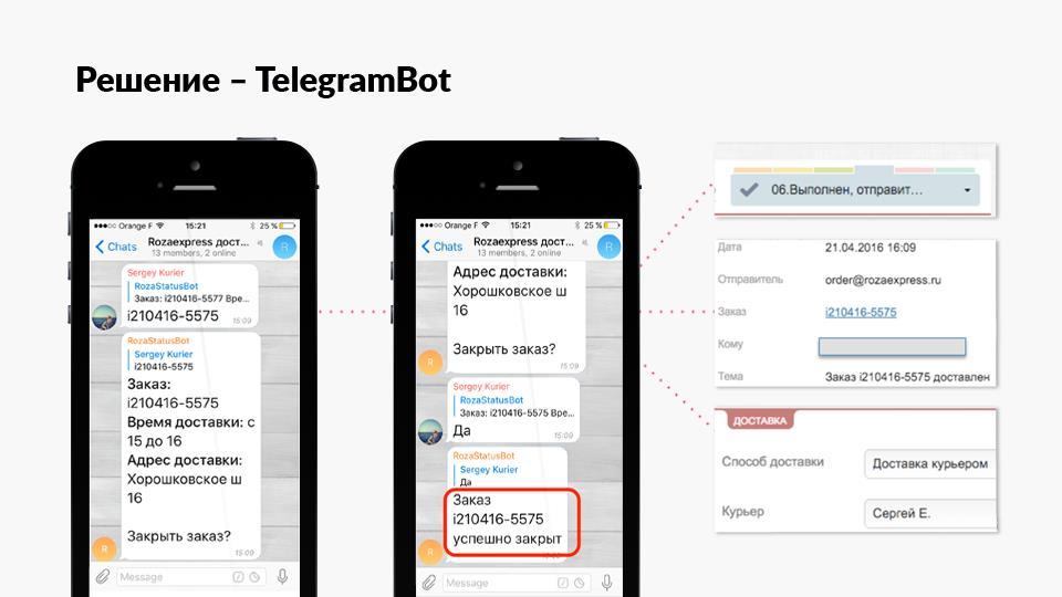 Настройка TelegramBot