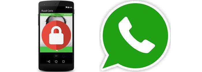 whatsapp-na-tel