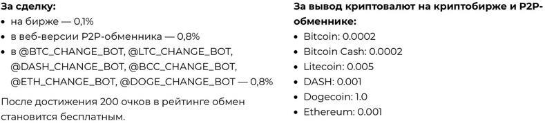 Размер комиссий Bitzlato