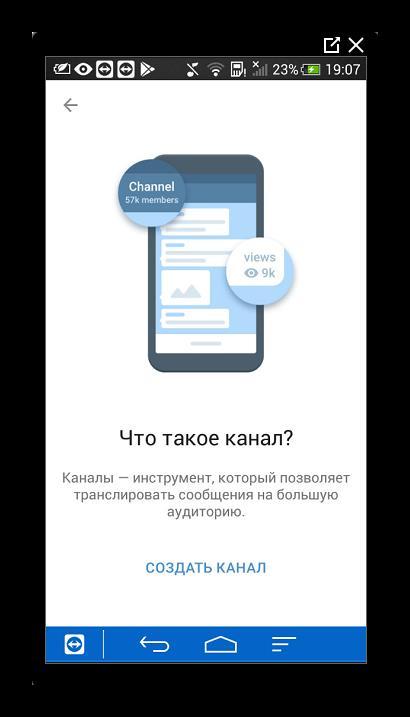 Информация о каналах Telegram