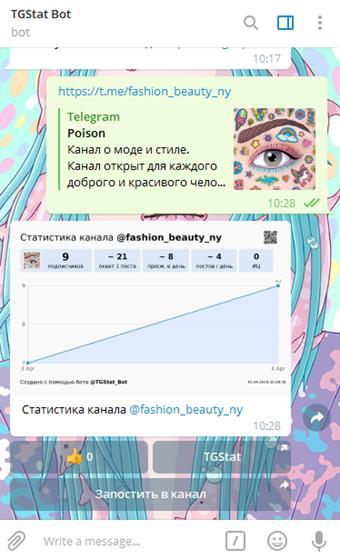 Как вывести аналитику канала Телеграм - пример