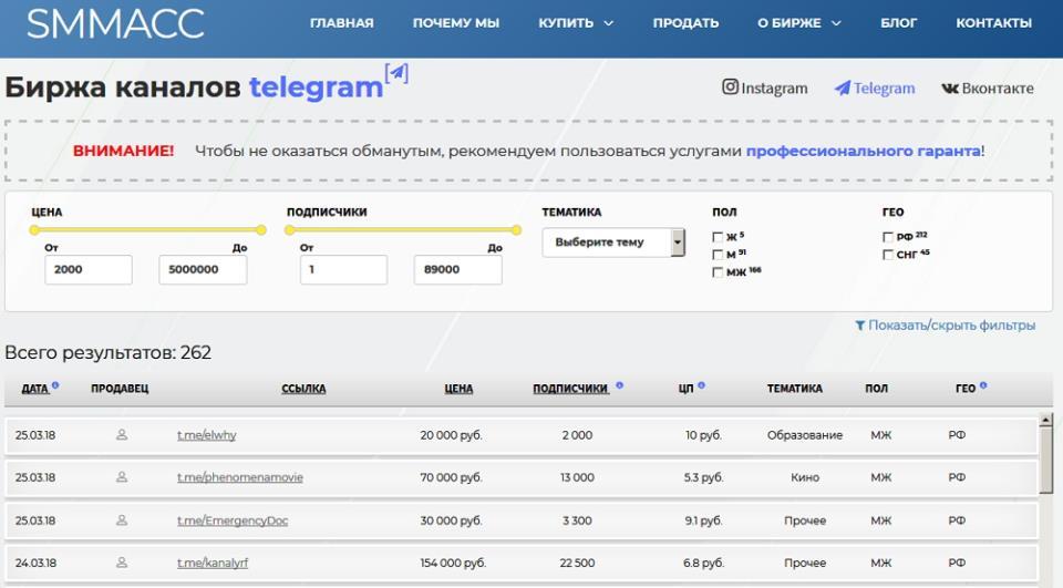 Как купить Телеграм канал с максимальной выгодой, воспользуйтесь биржей