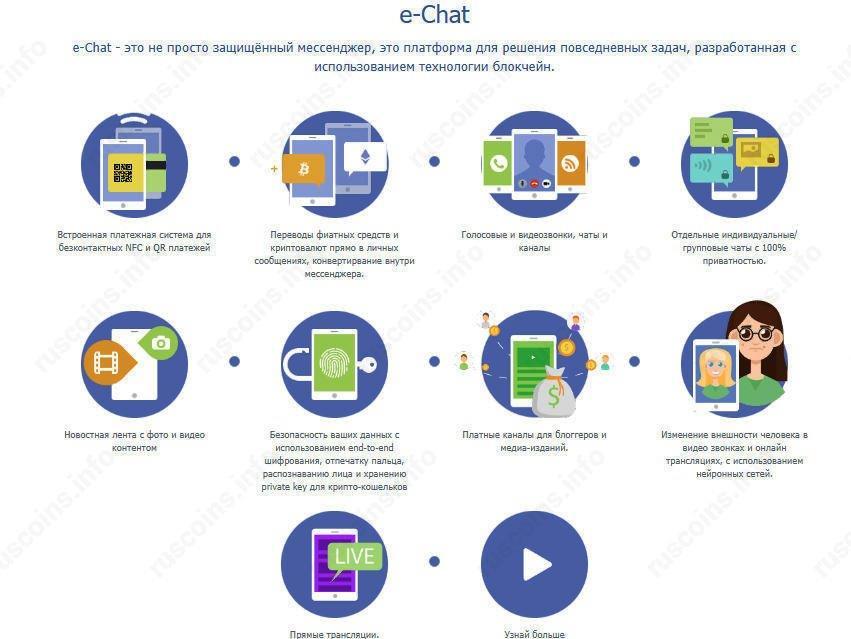 Функции E-chat
