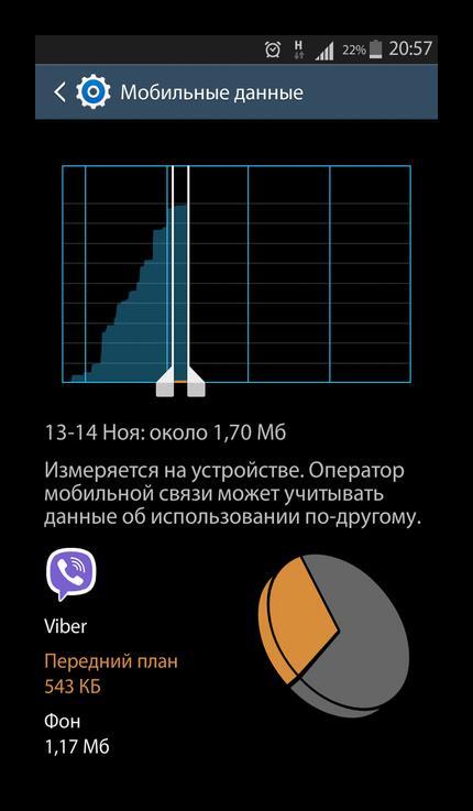 Состояние трафика до обмена 40 сообщениями в Viber