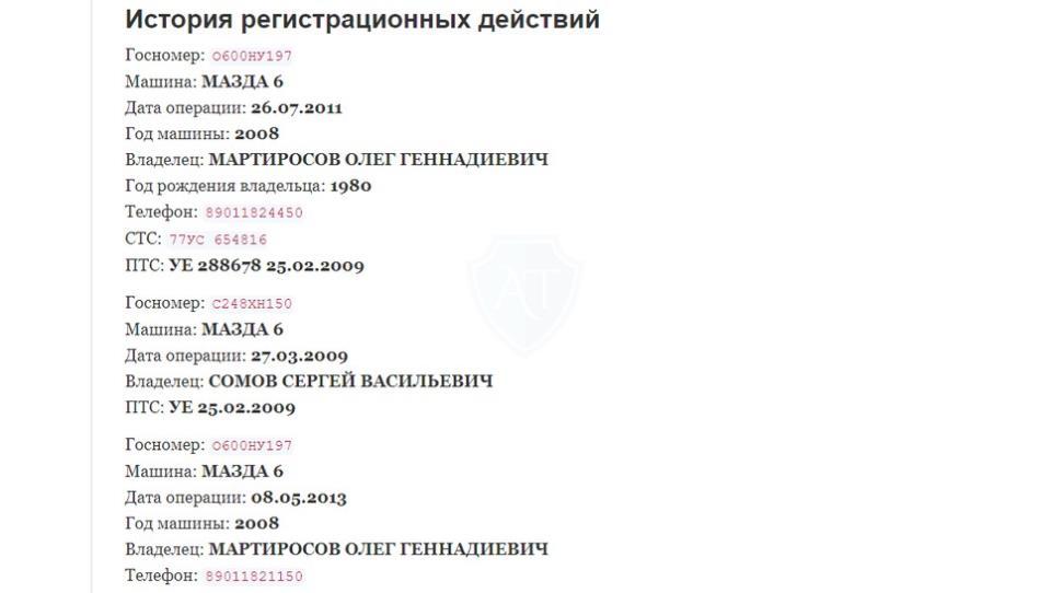 Отчёт АВинфо с именами и фамилиями владельцев транспортных средств