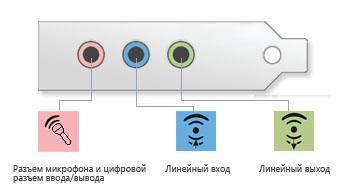 Разъем для наушников на системном блоке. Решение проблемы с отсутствием звука в Skype