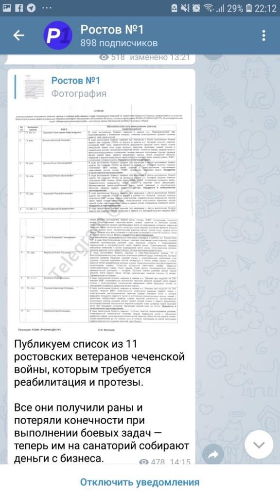 ТГ Ростов 1.jpg